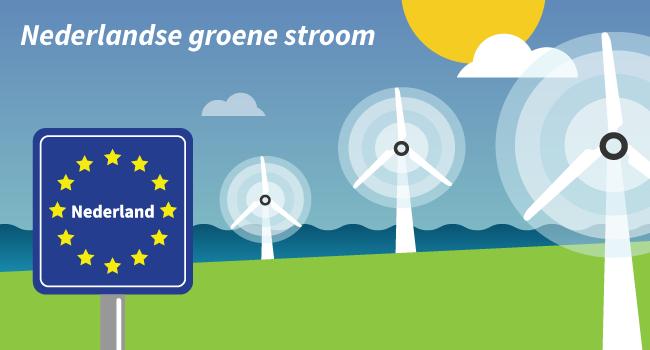 groene stroom van Hollandse bodem
