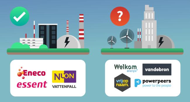onbekende energieleveranciers betrouwbaar?