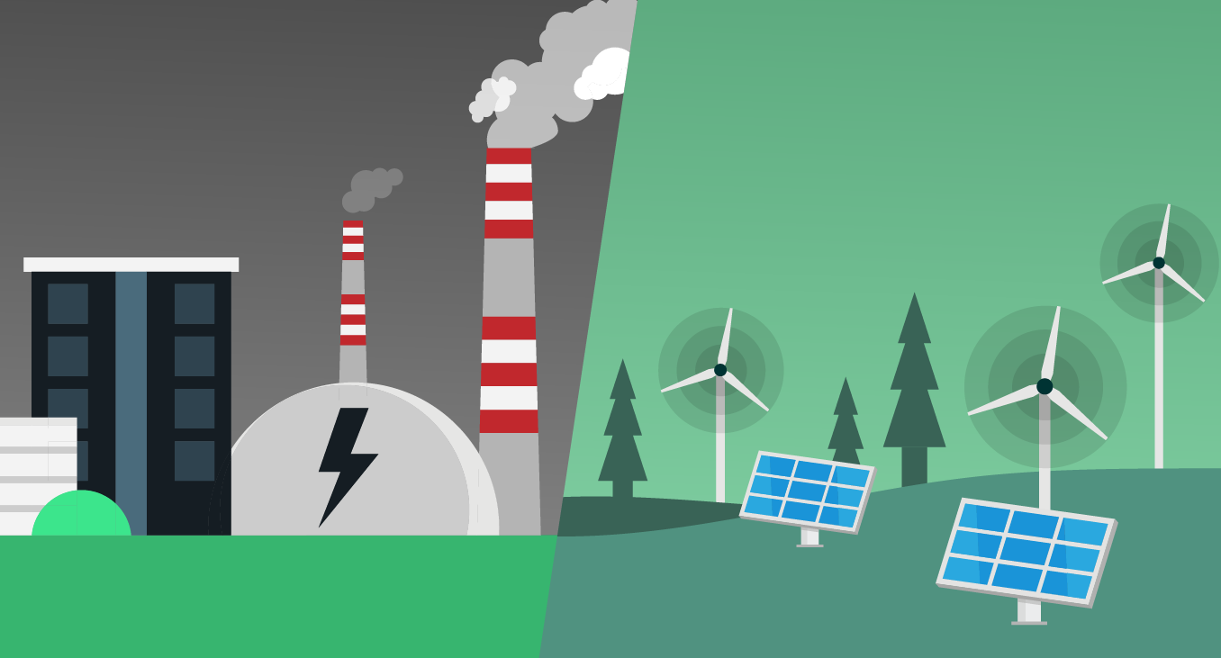 Wat is de energietransitie en wat is het doel?
