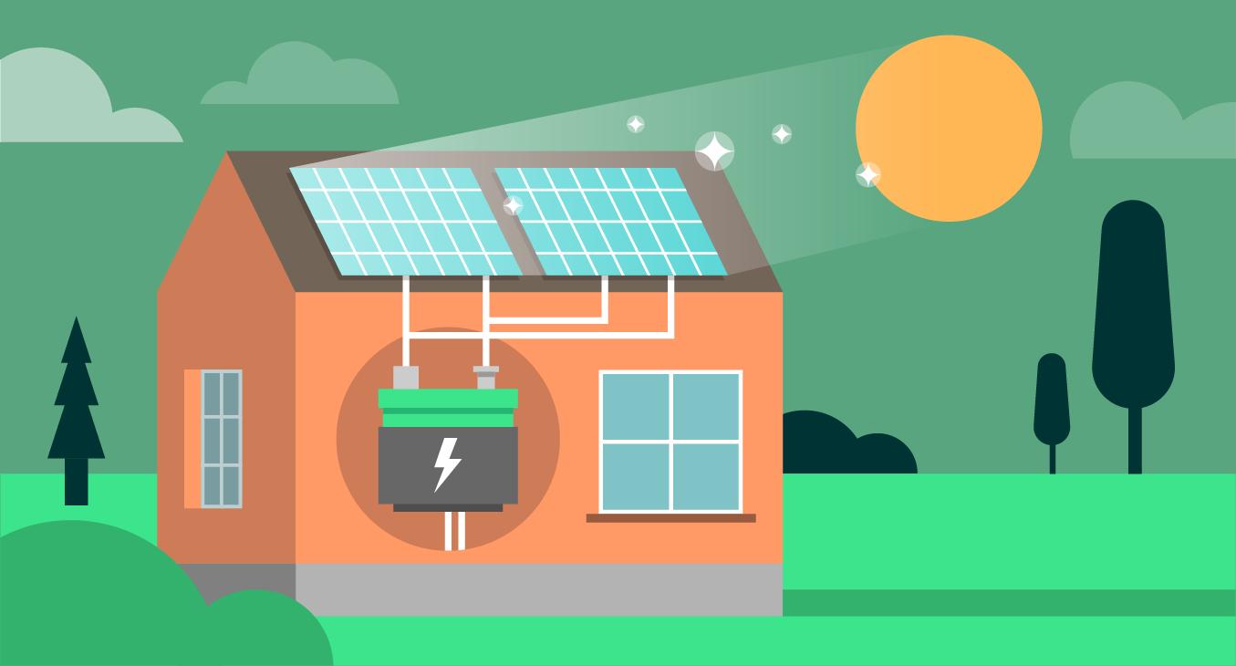 Zonne Energie Salderen