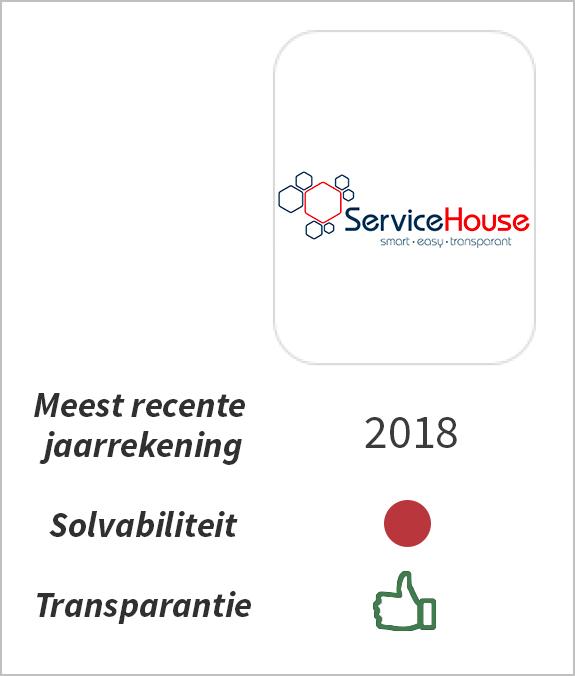 Financiële Gezondheid ServiceHouse