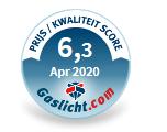 Prijs/Kwaliteit Score Welkom Energie