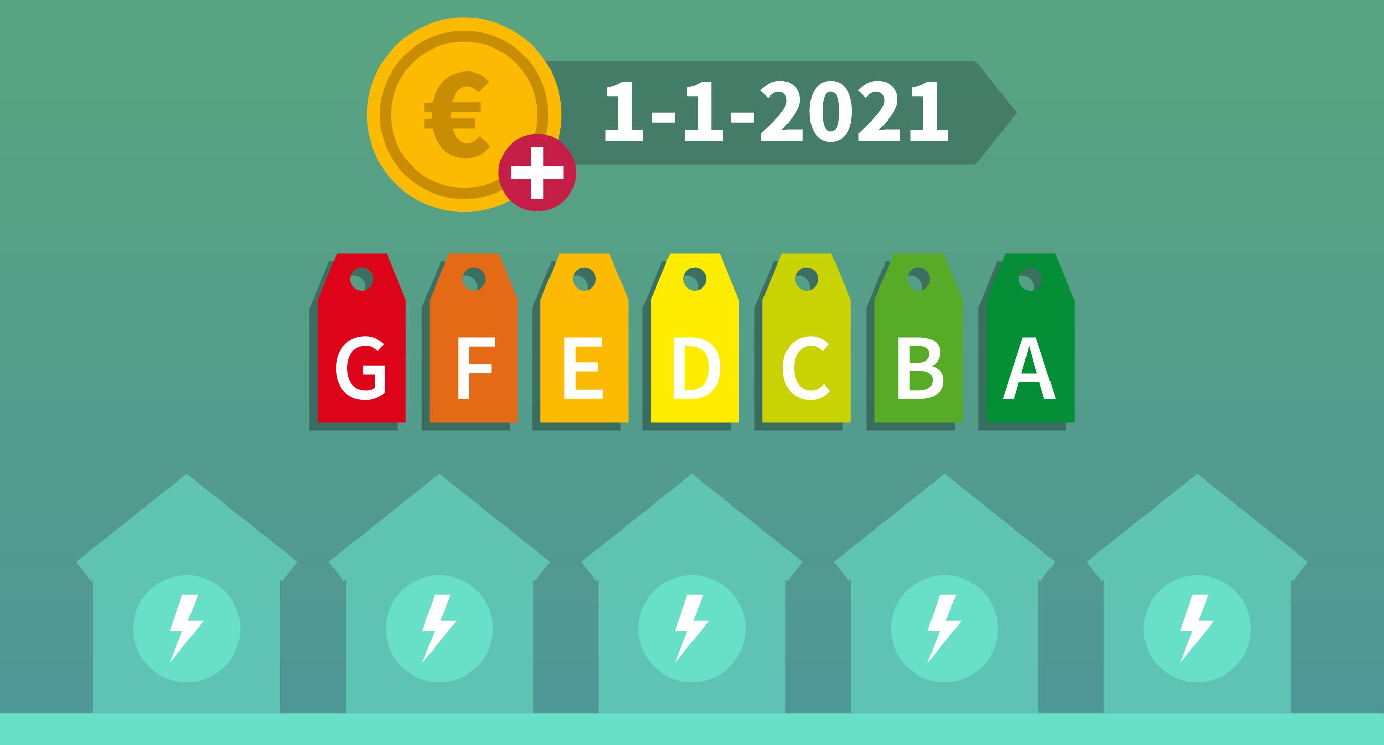 Het nieuwe energielabel vanaf 1 januari 2021
